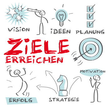 Telefontraining am Arbeitsplatz - Training on the Job